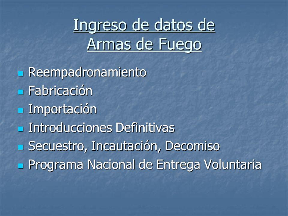 Ingreso de datos de Armas de Fuego Reempadronamiento Reempadronamiento Fabricación Fabricación Importación Importación Introducciones Definitivas Intr