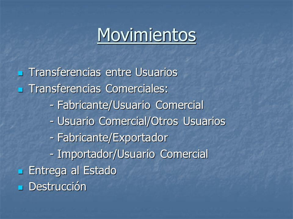 Movimientos Transferencias entre Usuarios Transferencias entre Usuarios Transferencias Comerciales: Transferencias Comerciales: - Fabricante/Usuario C