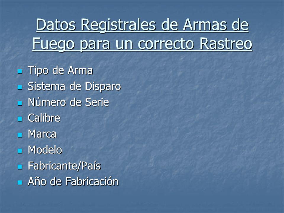 Datos Registrales de Armas de Fuego para un correcto Rastreo Tipo de Arma Tipo de Arma Sistema de Disparo Sistema de Disparo Número de Serie Número de