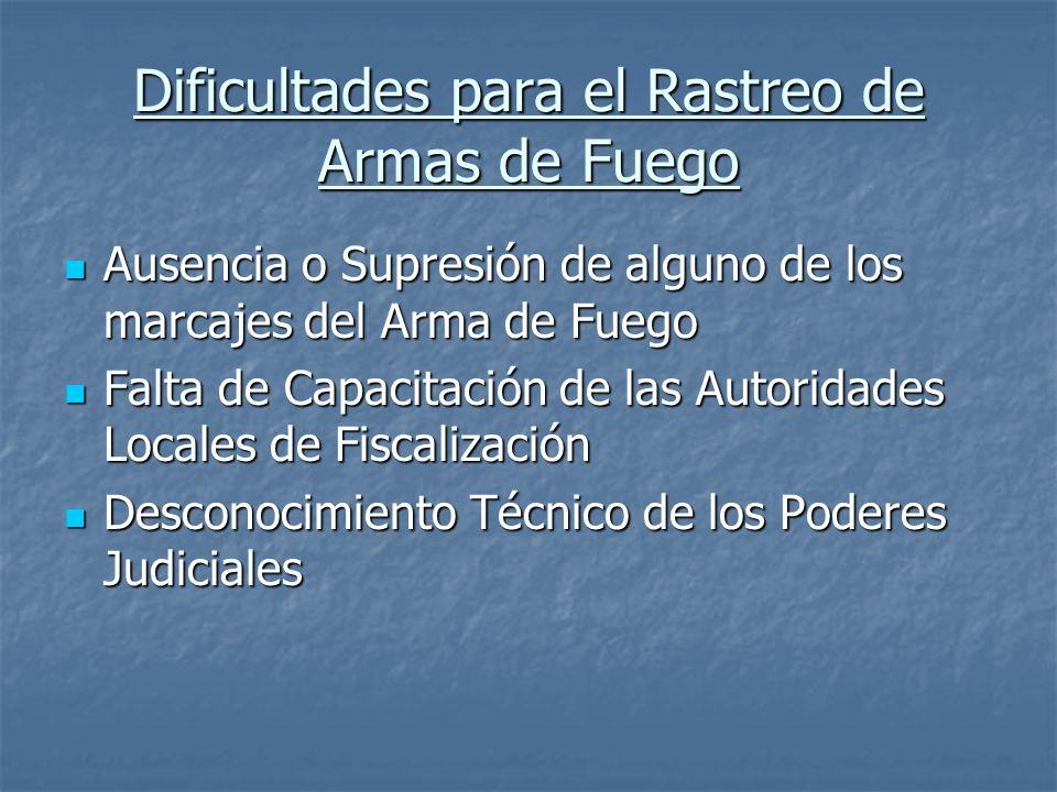 Dificultades para el Rastreo de Armas de Fuego Ausencia o Supresión de alguno de los marcajes del Arma de Fuego Ausencia o Supresión de alguno de los