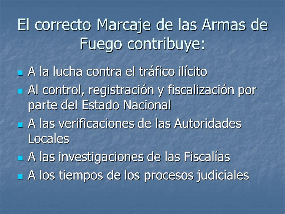 El correcto Marcaje de las Armas de Fuego contribuye: A la lucha contra el tráfico ilícito A la lucha contra el tráfico ilícito Al control, registraci
