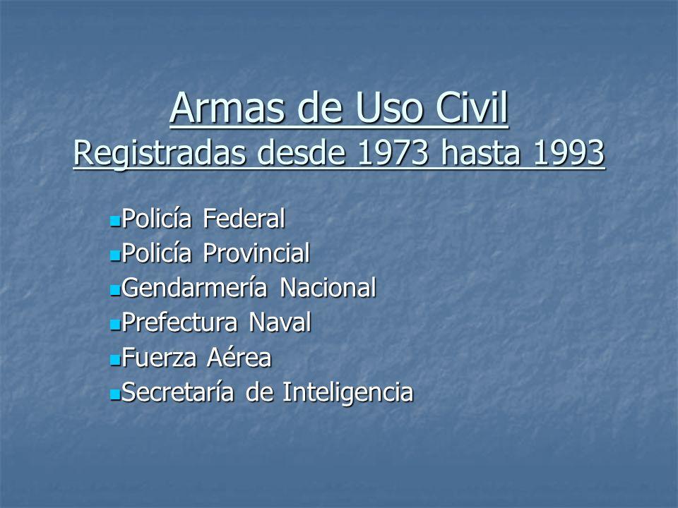 Armas de Uso Civil Registradas desde 1973 hasta 1993 Policía Federal Policía Federal Policía Provincial Policía Provincial Gendarmería Nacional Gendar