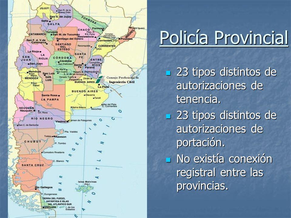 Policía Provincial 23 tipos distintos de autorizaciones de tenencia. 23 tipos distintos de autorizaciones de tenencia. 23 tipos distintos de autorizac