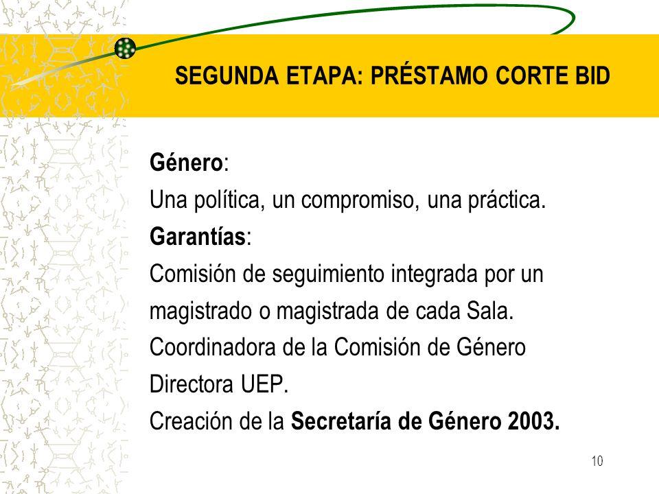 10 SEGUNDA ETAPA: PRÉSTAMO CORTE BID Género : Una política, un compromiso, una práctica. Garantías : Comisión de seguimiento integrada por un magistra