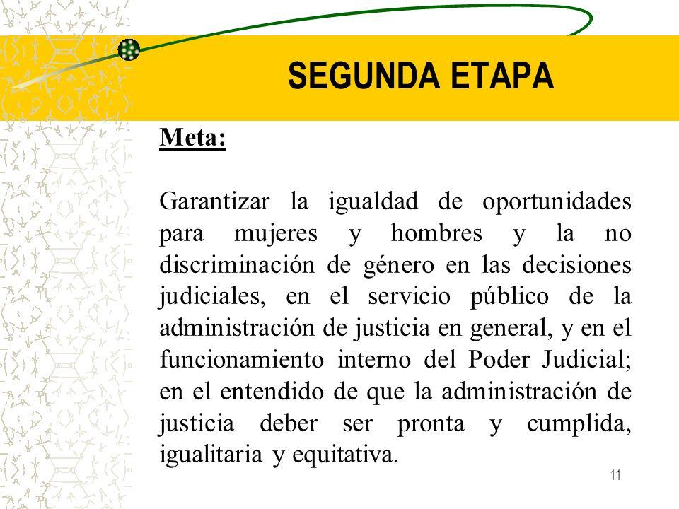 11 Meta: Garantizar la igualdad de oportunidades para mujeres y hombres y la no discriminación de género en las decisiones judiciales, en el servicio