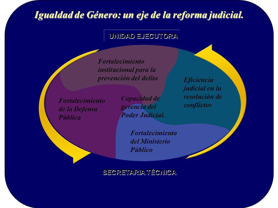 15 UNIDAD EJECUTORA SECRETARIA TÉCNICA Fortalecimiento institucional para la prevención del delito Fortalecimiento de la Defensa Pública Fortalecimien