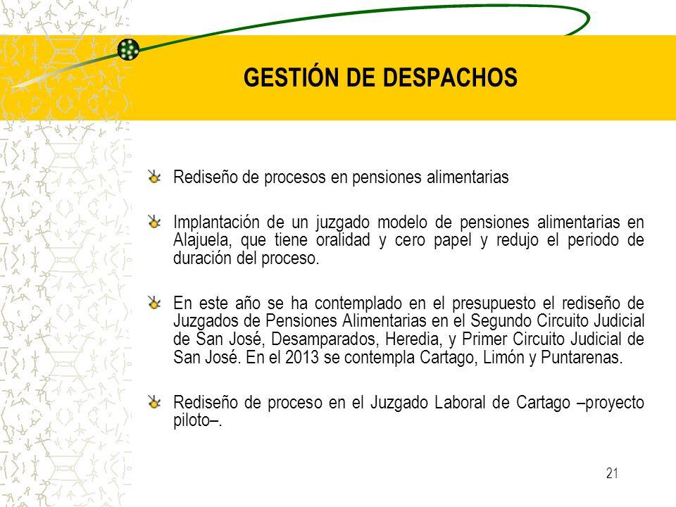 21 GESTIÓN DE DESPACHOS Rediseño de procesos en pensiones alimentarias Implantación de un juzgado modelo de pensiones alimentarias en Alajuela, que ti