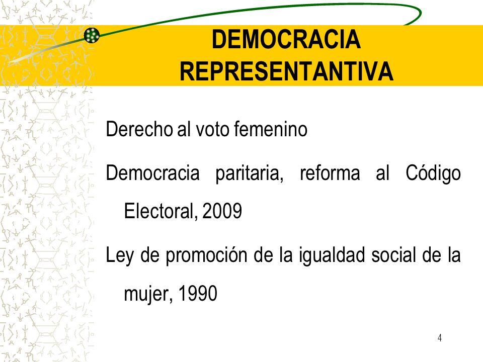 4 DEMOCRACIA REPRESENTANTIVA Derecho al voto femenino Democracia paritaria, reforma al Código Electoral, 2009 Ley de promoción de la igualdad social d
