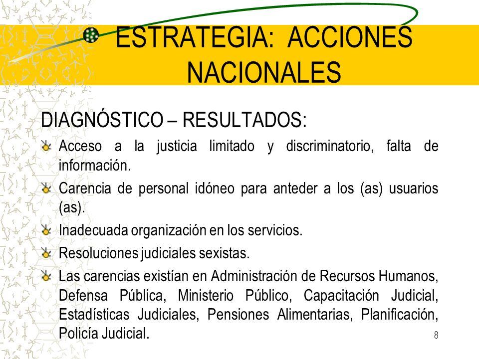 8 ESTRATEGIA: ACCIONES NACIONALES DIAGNÓSTICO – RESULTADOS: Acceso a la justicia limitado y discriminatorio, falta de información. Carencia de persona