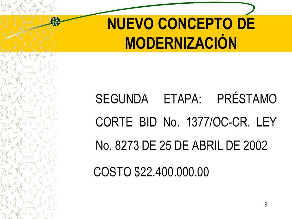 9 NUEVO CONCEPTO DE MODERNIZACIÓN SEGUNDA ETAPA: PRÉSTAMO CORTE BID No. 1377/OC-CR. LEY No. 8273 DE 25 DE ABRIL DE 2002 COSTO $22.400.000.00