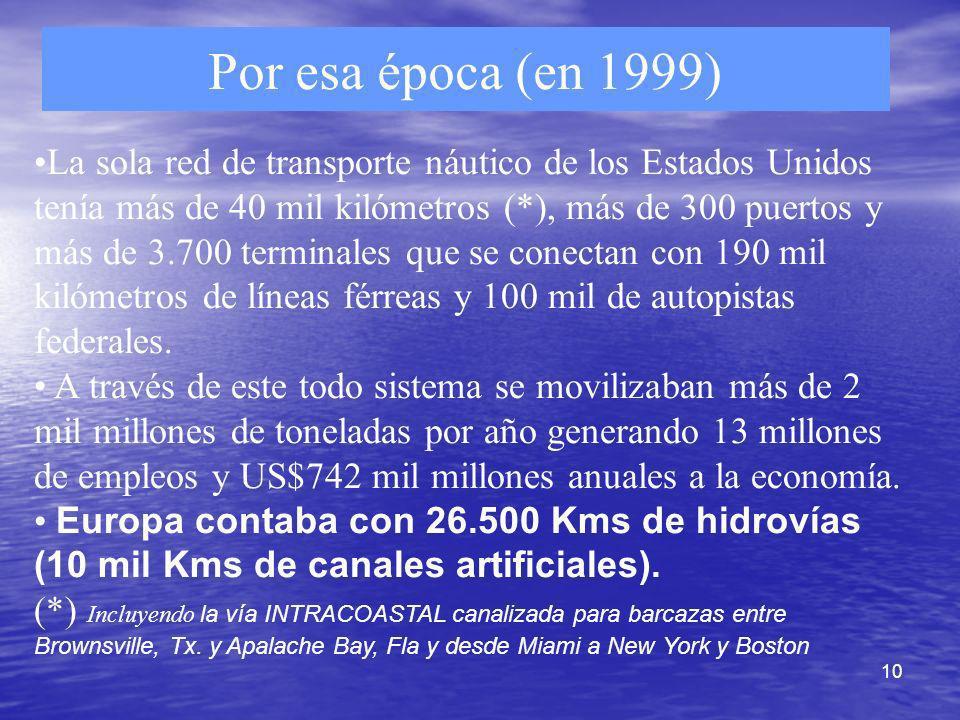 10 Por esa época (en 1999) La sola red de transporte náutico de los Estados Unidos tenía más de 40 mil kilómetros (*), más de 300 puertos y más de 3.7