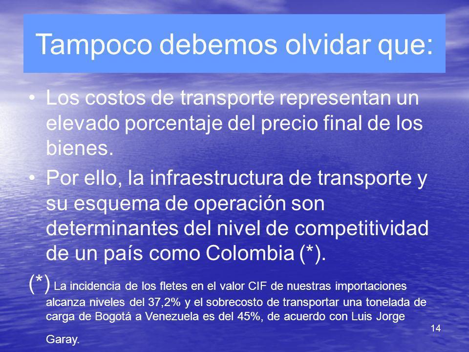 14 Tampoco debemos olvidar que: Los costos de transporte representan un elevado porcentaje del precio final de los bienes. Por ello, la infraestructur