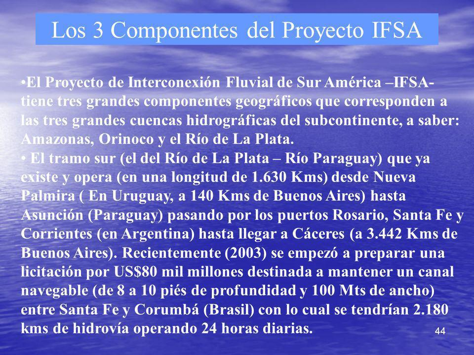 44 Los 3 Componentes del Proyecto IFSA El Proyecto de Interconexión Fluvial de Sur América –IFSA- tiene tres grandes componentes geográficos que corre