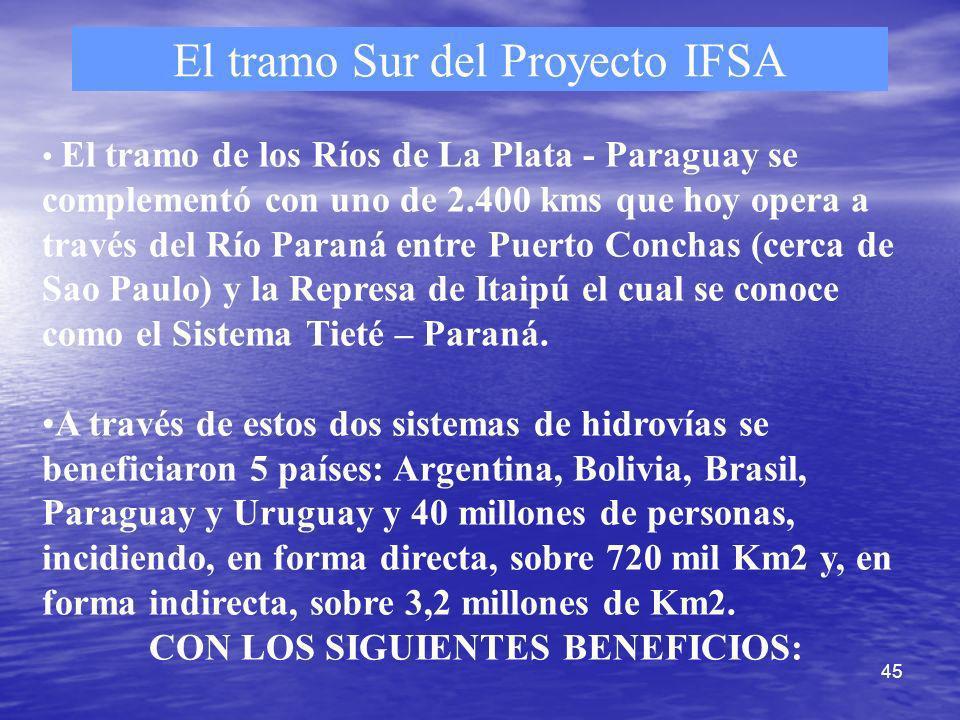 45 El tramo Sur del Proyecto IFSA El tramo de los Ríos de La Plata - Paraguay se complementó con uno de 2.400 kms que hoy opera a través del Río Paran