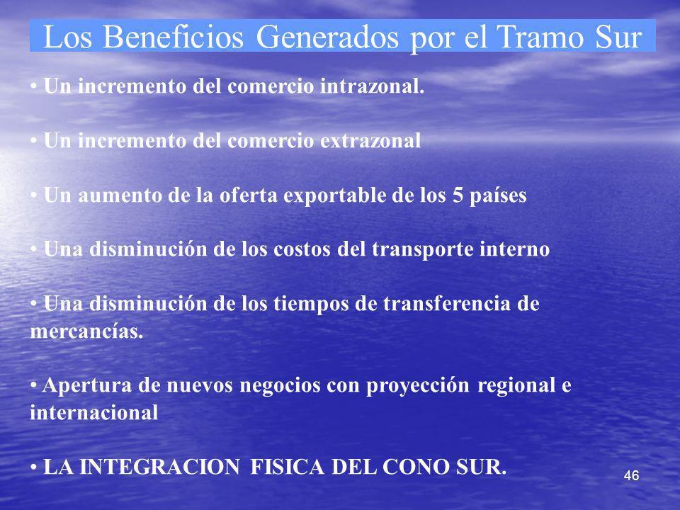 46 Los Beneficios Generados por el Tramo Sur Un incremento del comercio intrazonal. Un incremento del comercio extrazonal Un aumento de la oferta expo