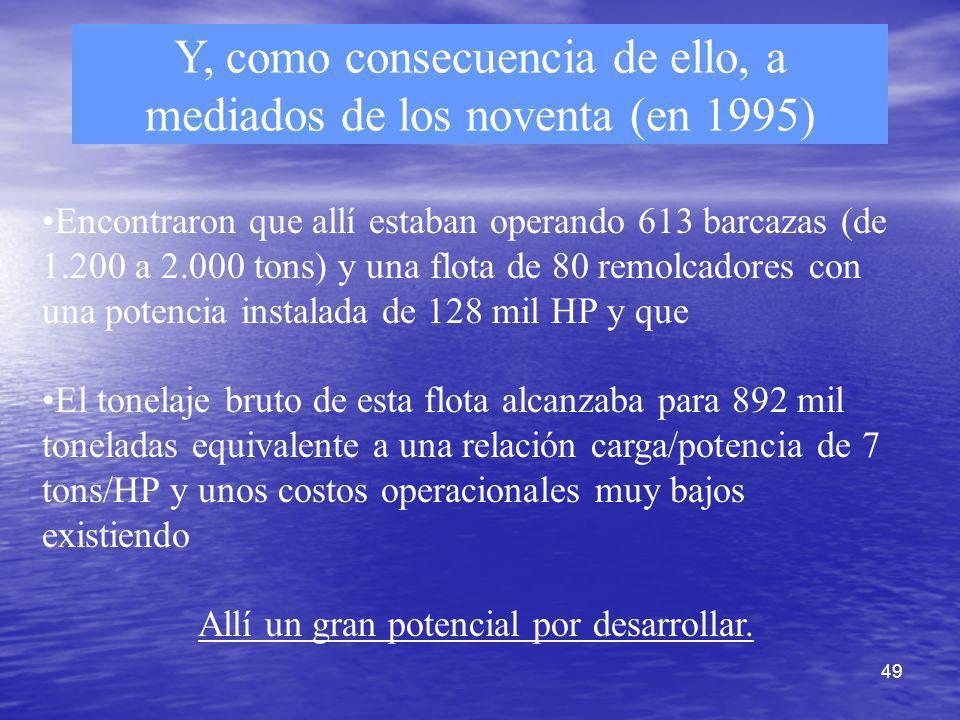 49 Y, como consecuencia de ello, a mediados de los noventa (en 1995) Encontraron que allí estaban operando 613 barcazas (de 1.200 a 2.000 tons) y una