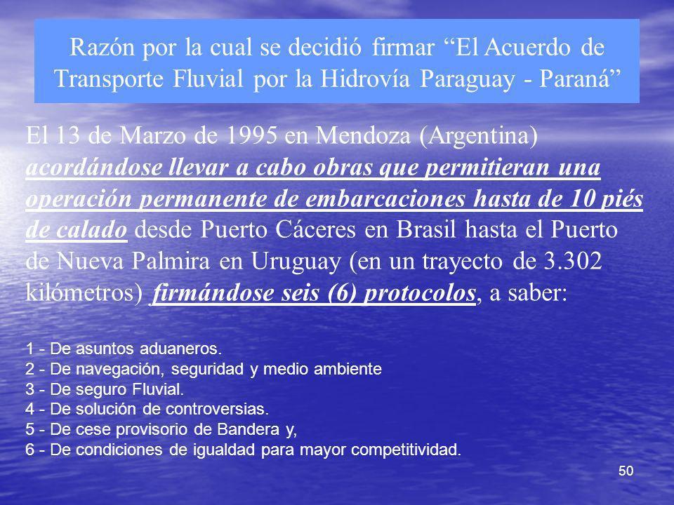 50 Razón por la cual se decidió firmar El Acuerdo de Transporte Fluvial por la Hidrovía Paraguay - Paraná El 13 de Marzo de 1995 en Mendoza (Argentina