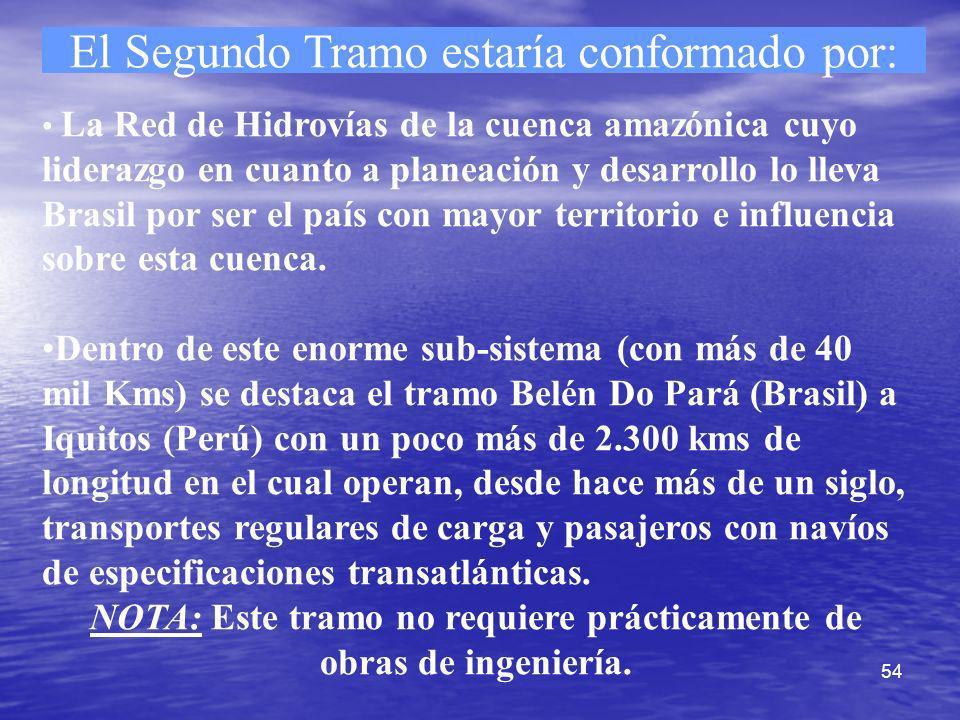 54 El Segundo Tramo estaría conformado por: La Red de Hidrovías de la cuenca amazónica cuyo liderazgo en cuanto a planeación y desarrollo lo lleva Bra