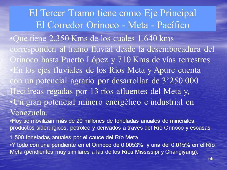 55 El Tercer Tramo tiene como Eje Principal El Corredor Orinoco - Meta - Pacífico Que tiene 2.350 Kms de los cuales 1.640 kms corresponden al tramo fl