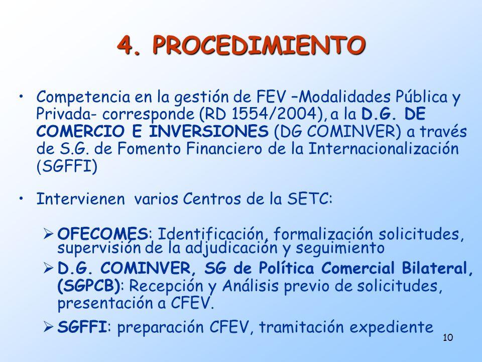 10 4. PROCEDIMIENTO Competencia en la gestión de FEV –Modalidades Pública y Privada- corresponde (RD 1554/2004), a la D.G. DE COMERCIO E INVERSIONES (