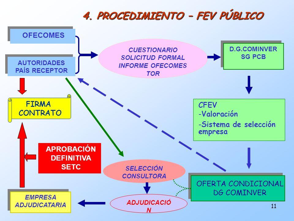 11 D.G.COMINVER SG PCB D.G.COMINVER SG PCB AUTORIDADES PAÍS RECEPTOR AUTORIDADES PAÍS RECEPTOR EMPRESA ADJUDICATARIA EMPRESA ADJUDICATARIA CUESTIONARI