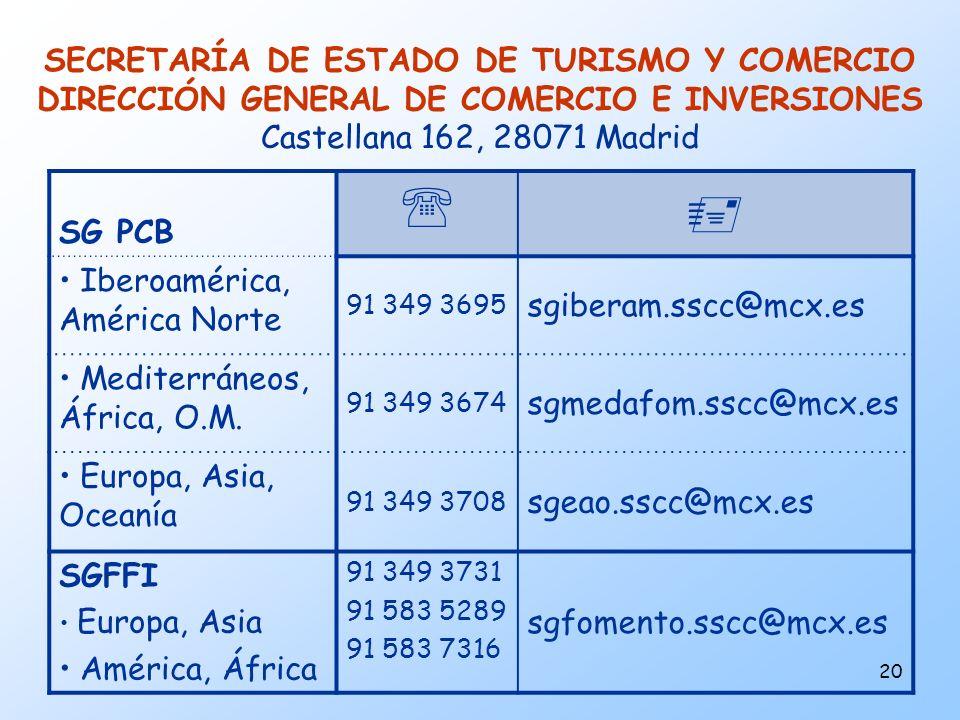 20 SECRETARÍA DE ESTADO DE TURISMO Y COMERCIO DIRECCIÓN GENERAL DE COMERCIO E INVERSIONES Castellana 162, 28071 Madrid SG PCB Iberoamérica, América No
