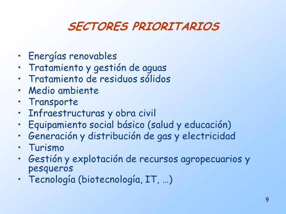 9 SECTORES PRIORITARIOS Energías renovables Tratamiento y gestión de aguas Tratamiento de residuos sólidos Medio ambiente Transporte Infraestructuras