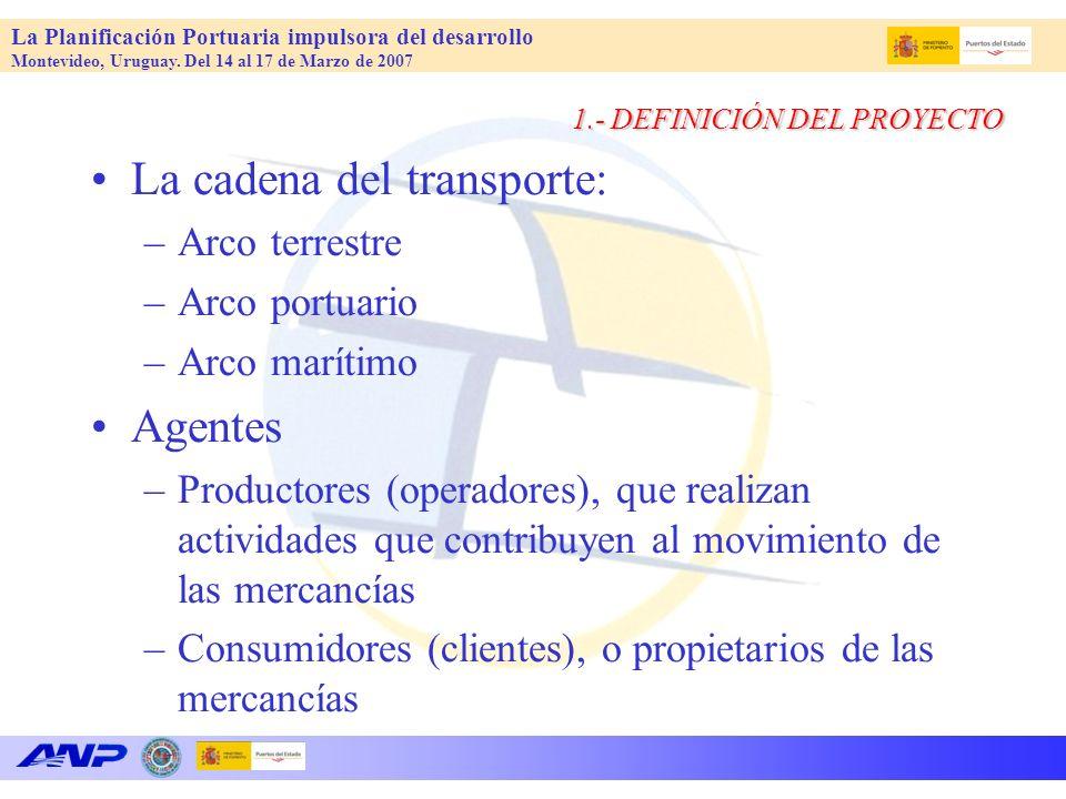 La Planificación Portuaria impulsora del desarrollo Montevideo, Uruguay. Del 14 al 17 de Marzo de 2007 1.- DEFINICIÓN DEL PROYECTO La cadena del trans