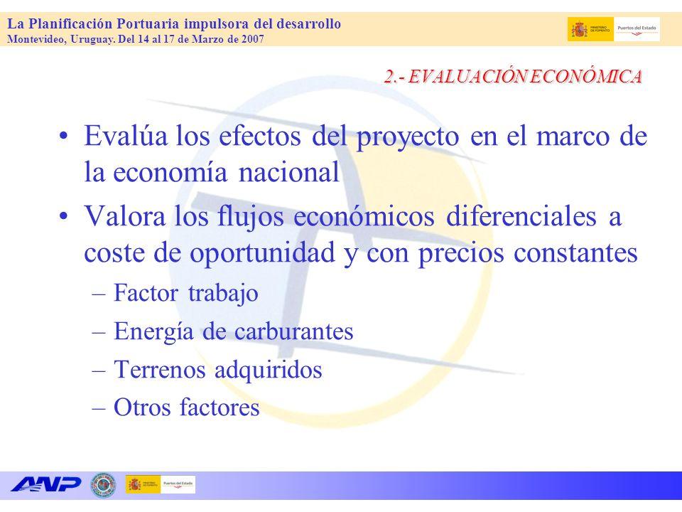La Planificación Portuaria impulsora del desarrollo Montevideo, Uruguay. Del 14 al 17 de Marzo de 2007 2.- EVALUACIÓN ECONÓMICA Evalúa los efectos del