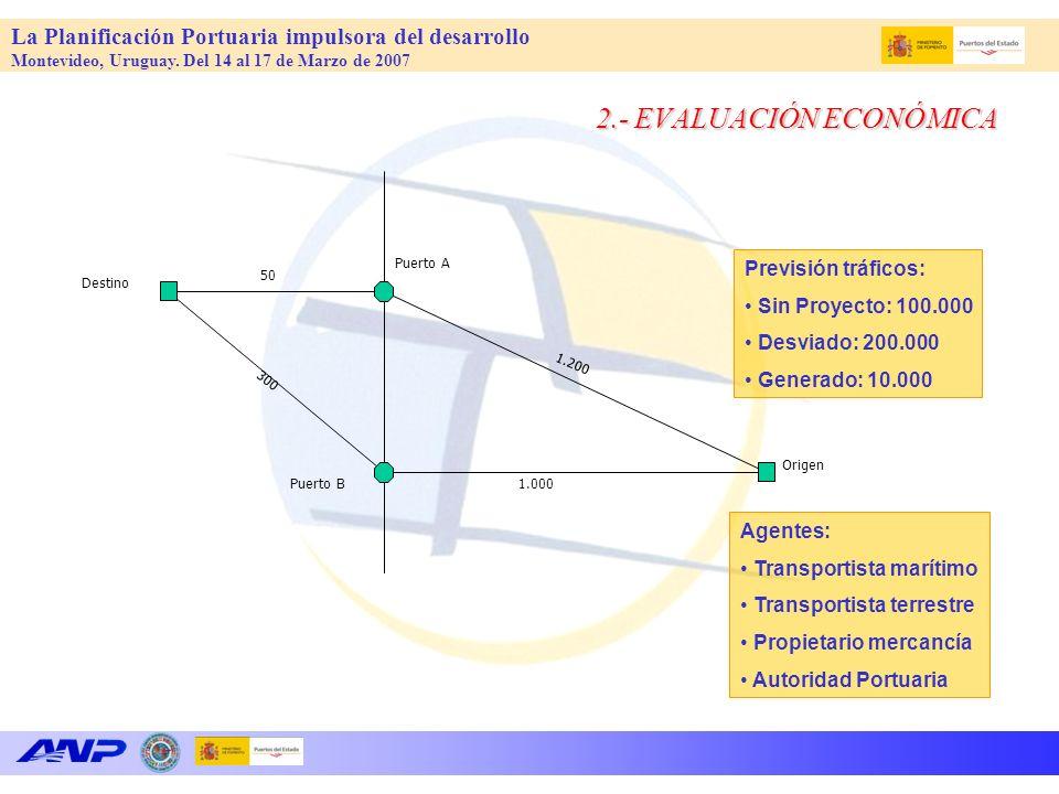 La Planificación Portuaria impulsora del desarrollo Montevideo, Uruguay. Del 14 al 17 de Marzo de 2007 2.- EVALUACIÓN ECONÓMICA Puerto A Puerto B Orig