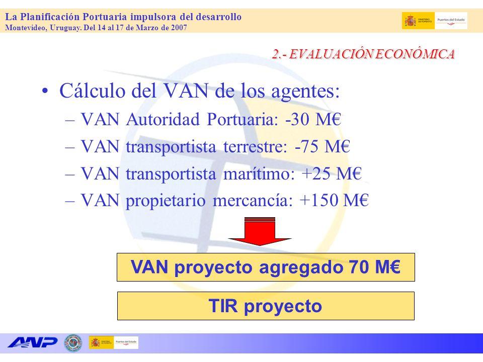 La Planificación Portuaria impulsora del desarrollo Montevideo, Uruguay. Del 14 al 17 de Marzo de 2007 2.- EVALUACIÓN ECONÓMICA Cálculo del VAN de los