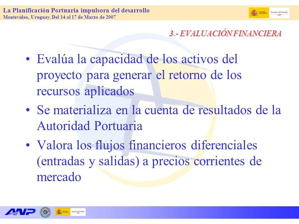 La Planificación Portuaria impulsora del desarrollo Montevideo, Uruguay. Del 14 al 17 de Marzo de 2007 3.- EVALUACIÓN FINANCIERA Evalúa la capacidad d