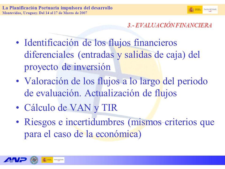 La Planificación Portuaria impulsora del desarrollo Montevideo, Uruguay. Del 14 al 17 de Marzo de 2007 3.- EVALUACIÓN FINANCIERA Identificación de los