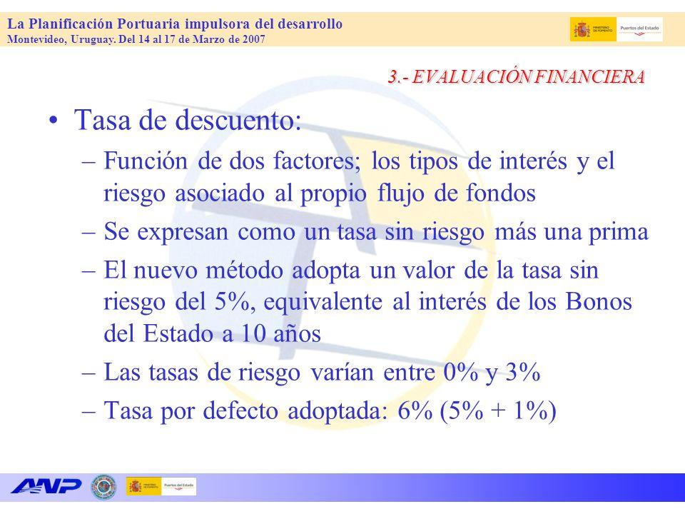 La Planificación Portuaria impulsora del desarrollo Montevideo, Uruguay. Del 14 al 17 de Marzo de 2007 3.- EVALUACIÓN FINANCIERA Tasa de descuento: –F