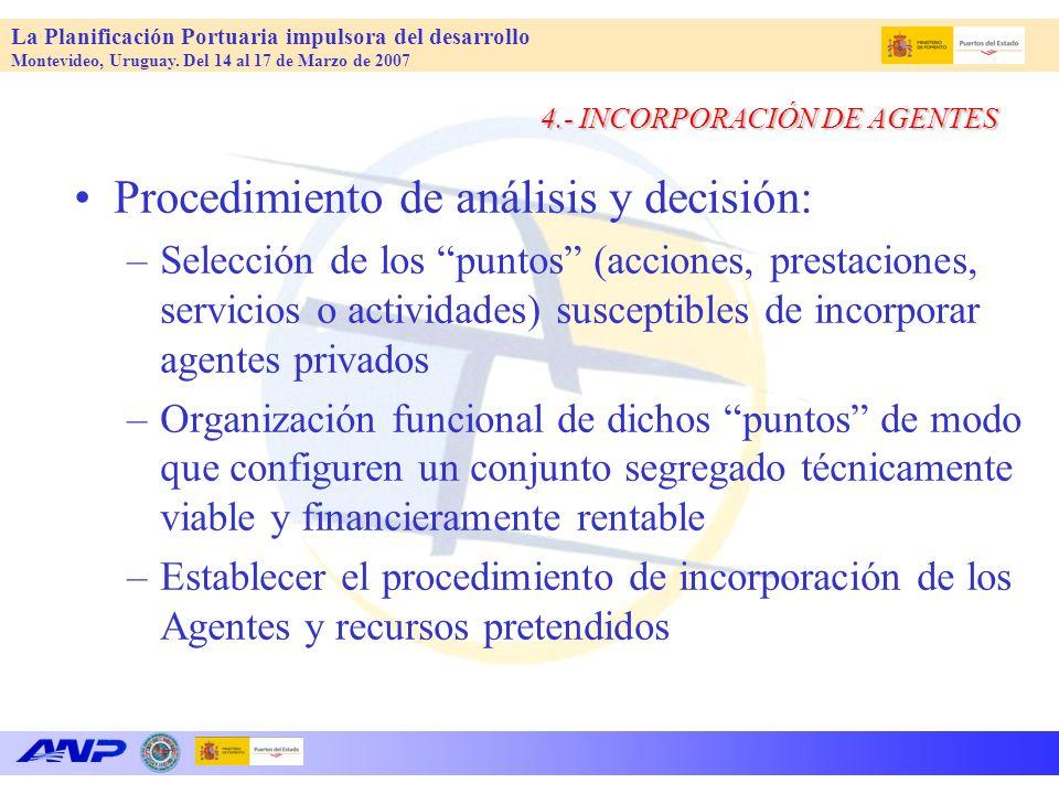 La Planificación Portuaria impulsora del desarrollo Montevideo, Uruguay. Del 14 al 17 de Marzo de 2007 4.- INCORPORACIÓN DE AGENTES Procedimiento de a