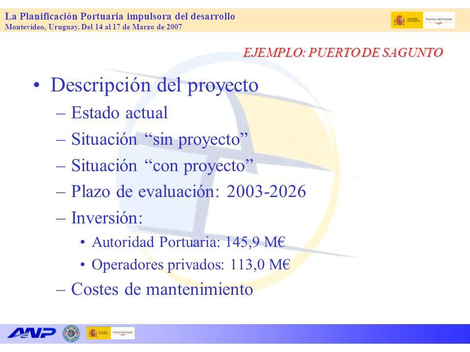 La Planificación Portuaria impulsora del desarrollo Montevideo, Uruguay. Del 14 al 17 de Marzo de 2007 EJEMPLO: PUERTO DE SAGUNTO Descripción del proy