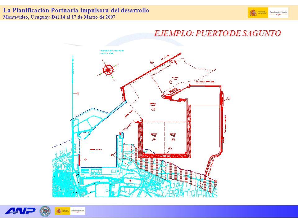 La Planificación Portuaria impulsora del desarrollo Montevideo, Uruguay. Del 14 al 17 de Marzo de 2007 EJEMPLO: PUERTO DE SAGUNTO