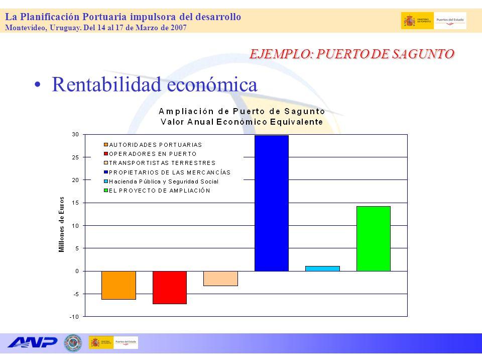 La Planificación Portuaria impulsora del desarrollo Montevideo, Uruguay. Del 14 al 17 de Marzo de 2007 EJEMPLO: PUERTO DE SAGUNTO Rentabilidad económi