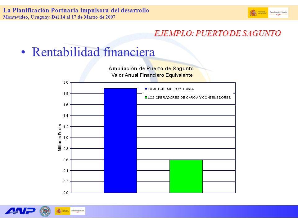 La Planificación Portuaria impulsora del desarrollo Montevideo, Uruguay. Del 14 al 17 de Marzo de 2007 EJEMPLO: PUERTO DE SAGUNTO Rentabilidad financi