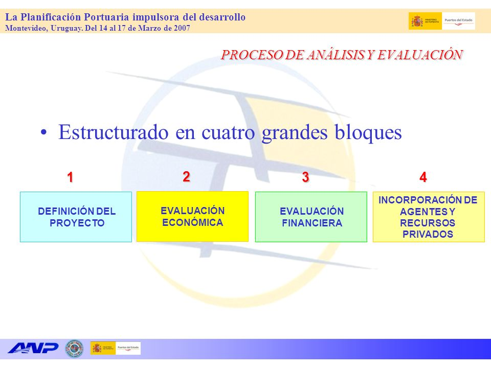 La Planificación Portuaria impulsora del desarrollo Montevideo, Uruguay. Del 14 al 17 de Marzo de 2007 PROCESO DE ANÁLISIS Y EVALUACIÓN 1 DEFINICIÓN D