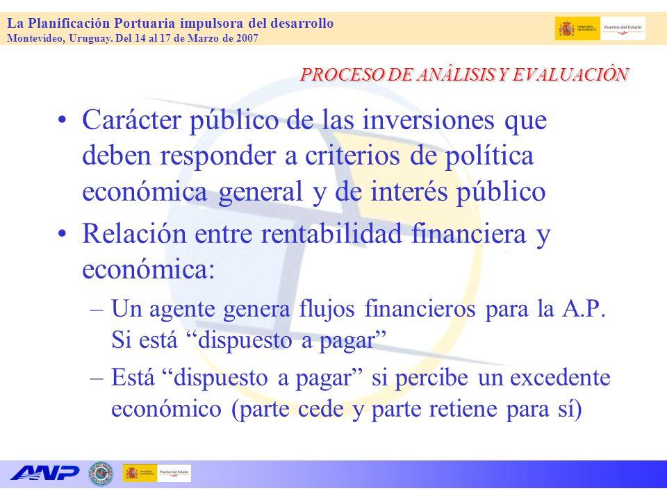 La Planificación Portuaria impulsora del desarrollo Montevideo, Uruguay. Del 14 al 17 de Marzo de 2007 PROCESO DE ANÁLISIS Y EVALUACIÓN Carácter públi