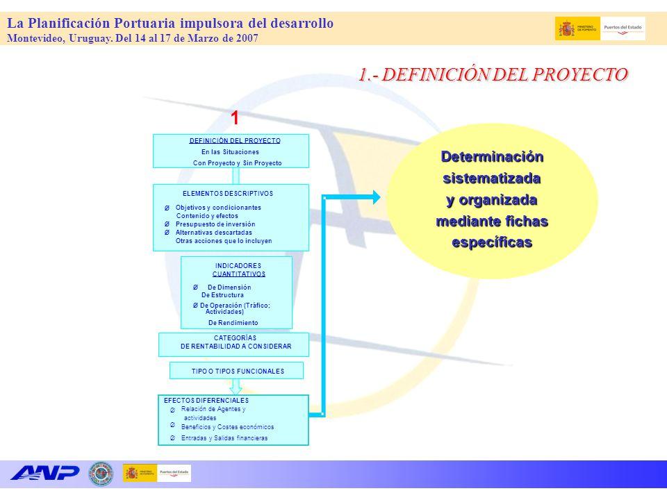 La Planificación Portuaria impulsora del desarrollo Montevideo, Uruguay. Del 14 al 17 de Marzo de 2007 1.- DEFINICIÓN DEL PROYECTO Determinaciónsistem