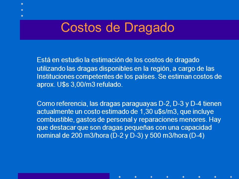 Costos de Dragado Está en estudio la estimación de los costos de dragado utilizando las dragas disponibles en la región, a cargo de las Instituciones