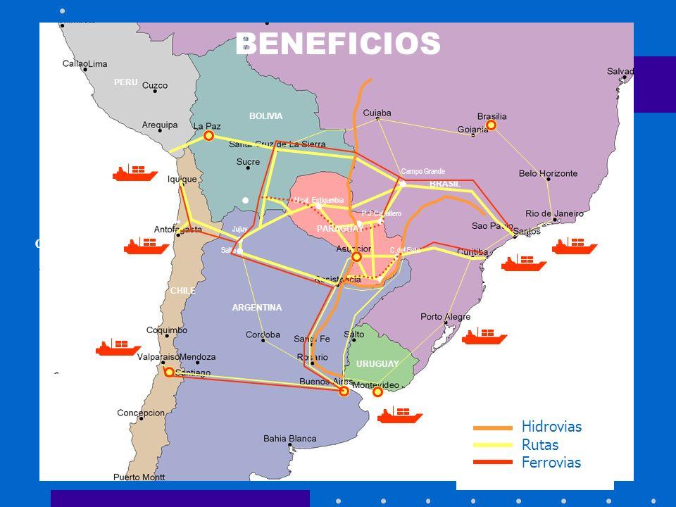 BENEFICIOS Océano Atlántico Mcal. Estigarribia ARGENTINA BRASIL URUGUAY CHILE PERU BOLIVIA Océano Pacífico Jujuy Salta P.J.Caballero Campo Grande PARA
