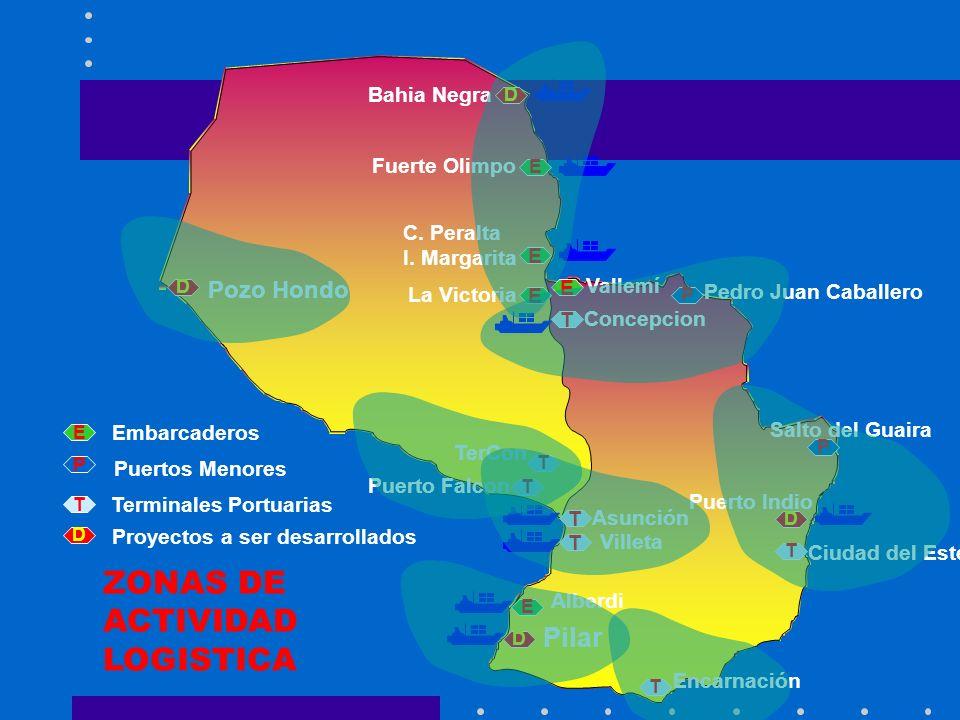 T Villeta T Asunción Vallemí E T Concepcion P Pedro Juan Caballero E Alberdi D Pilar T Puerto Falcon T TerCon D Pozo Hondo ZONAS DE ACTIVIDAD LOGISTIC