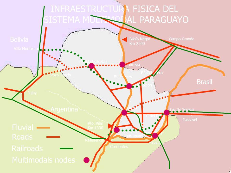 INFRAESTRUCTURA FISICA DEL SISTEMA MULTIMODAL PARAGUAYO Brasil Argentina Bolivia Pilar Asunción C.del Este Concepción Corrientes Resistencia Río Parag