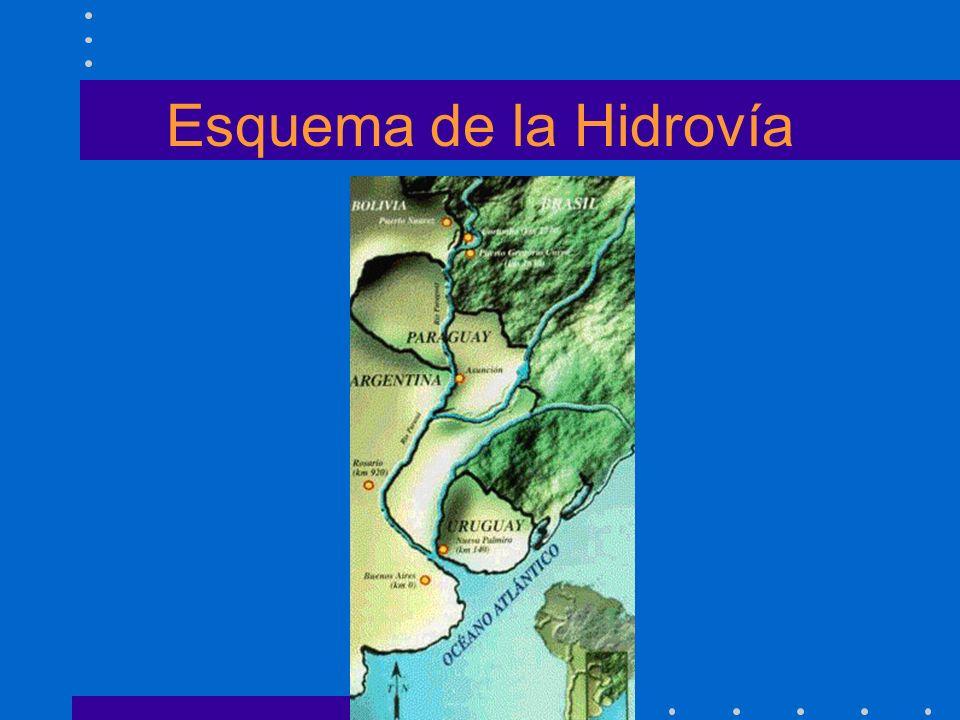 Puertos de la Hidrovía Aministración Nacional de Navegación y Puertos Presidente: Lic.