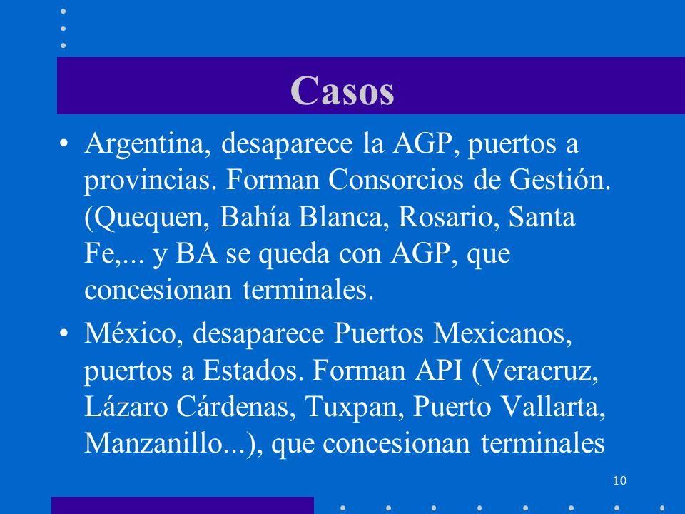 10 Casos Argentina, desaparece la AGP, puertos a provincias. Forman Consorcios de Gestión. (Quequen, Bahía Blanca, Rosario, Santa Fe,... y BA se queda