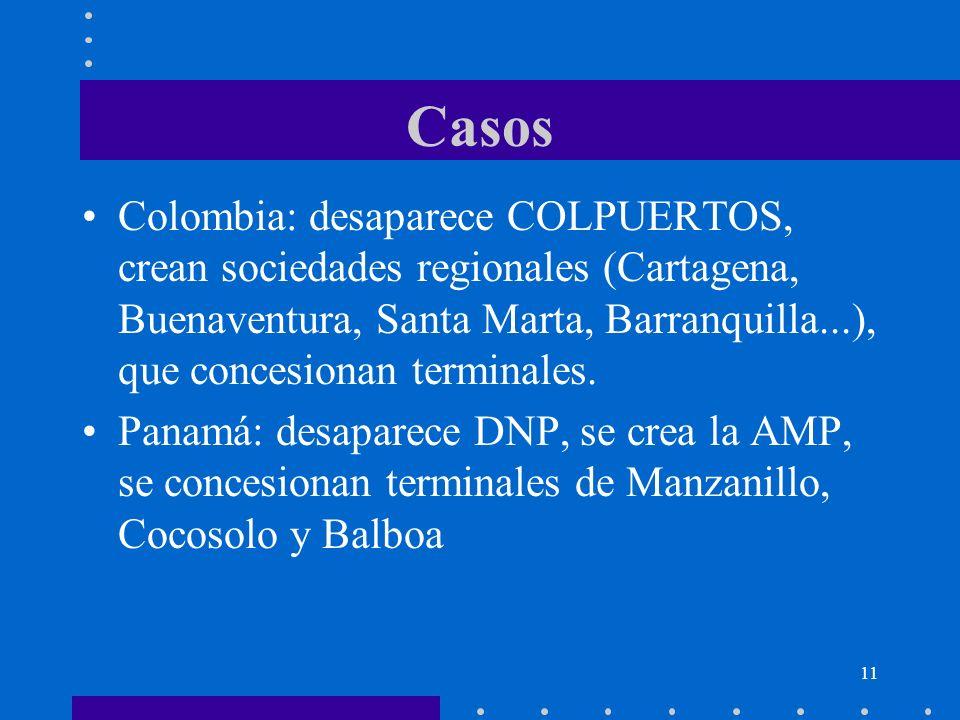 11 Casos Colombia: desaparece COLPUERTOS, crean sociedades regionales (Cartagena, Buenaventura, Santa Marta, Barranquilla...), que concesionan termina