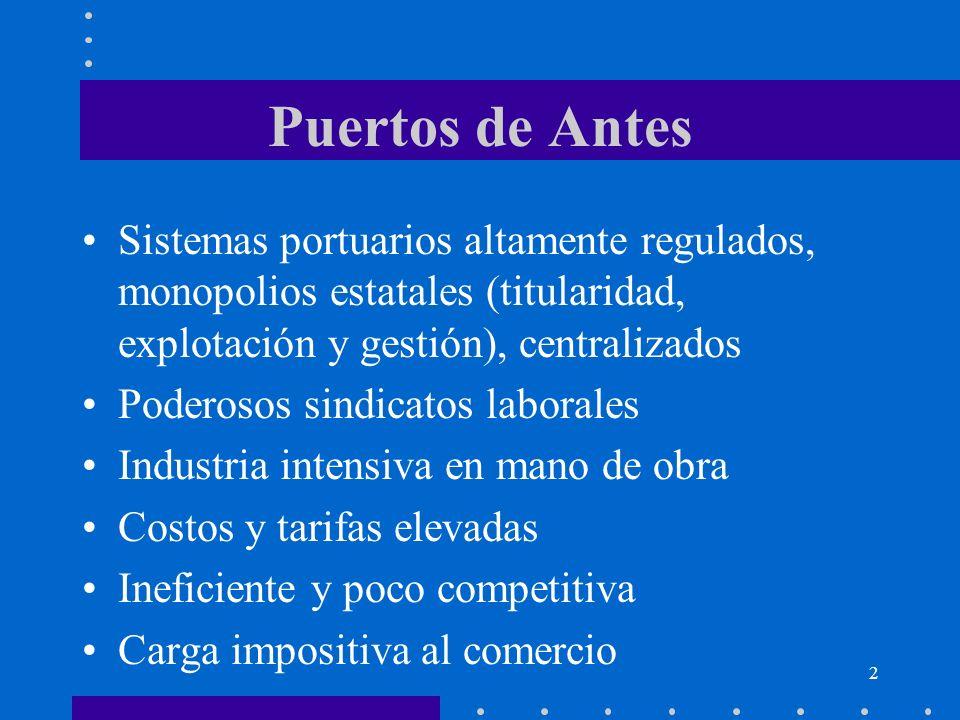 2 Puertos de Antes Sistemas portuarios altamente regulados, monopolios estatales (titularidad, explotación y gestión), centralizados Poderosos sindica